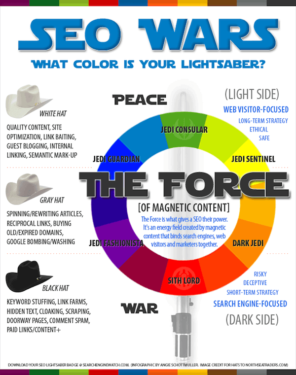 seo-wars-what-color-is-your-lightsaber-infographic-by-angie-schottmuller