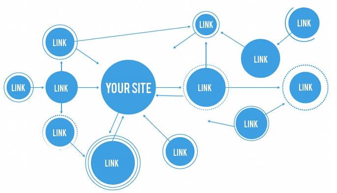 Comprar enlaces que apunten a tu sitio por dinero